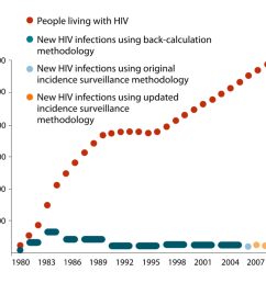 2 thanks to new treatments people can now live with hiv for years with only a small risk of passing it on [ 1106 x 900 Pixel ]