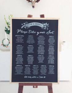 Reception seating chart or pick  seat also wedding forum rh weddingwire