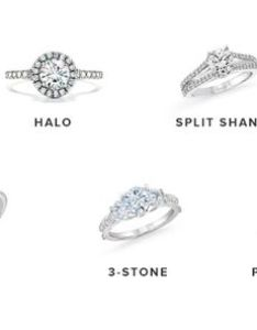 Engagement ring setting infographic also types of settings to show off your rock weddingwire rh