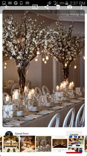 flower arrangement cost weddings