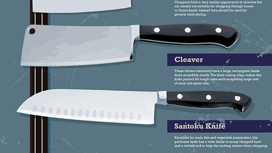 kitchen utility knife aid pasta attachments this knives infographic was made for people who have no idea