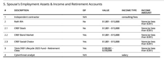 Bruce Ohr spouse financial disclosure (DOJ)