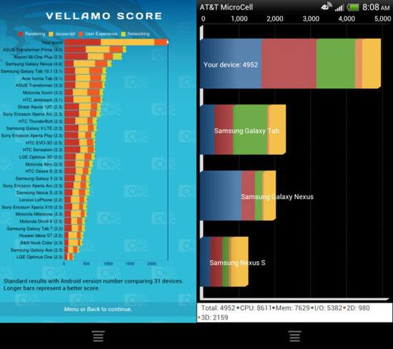 另一 4G LTE 手機 HTC One XL 跑分流出? - DCFever.com