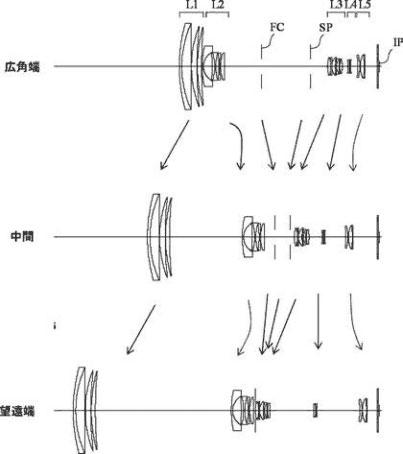 Canon 長炮機或推 100x 光學變焦!3.8-380mm f/2.3-7 IS 遠攝有 2400mm 等效