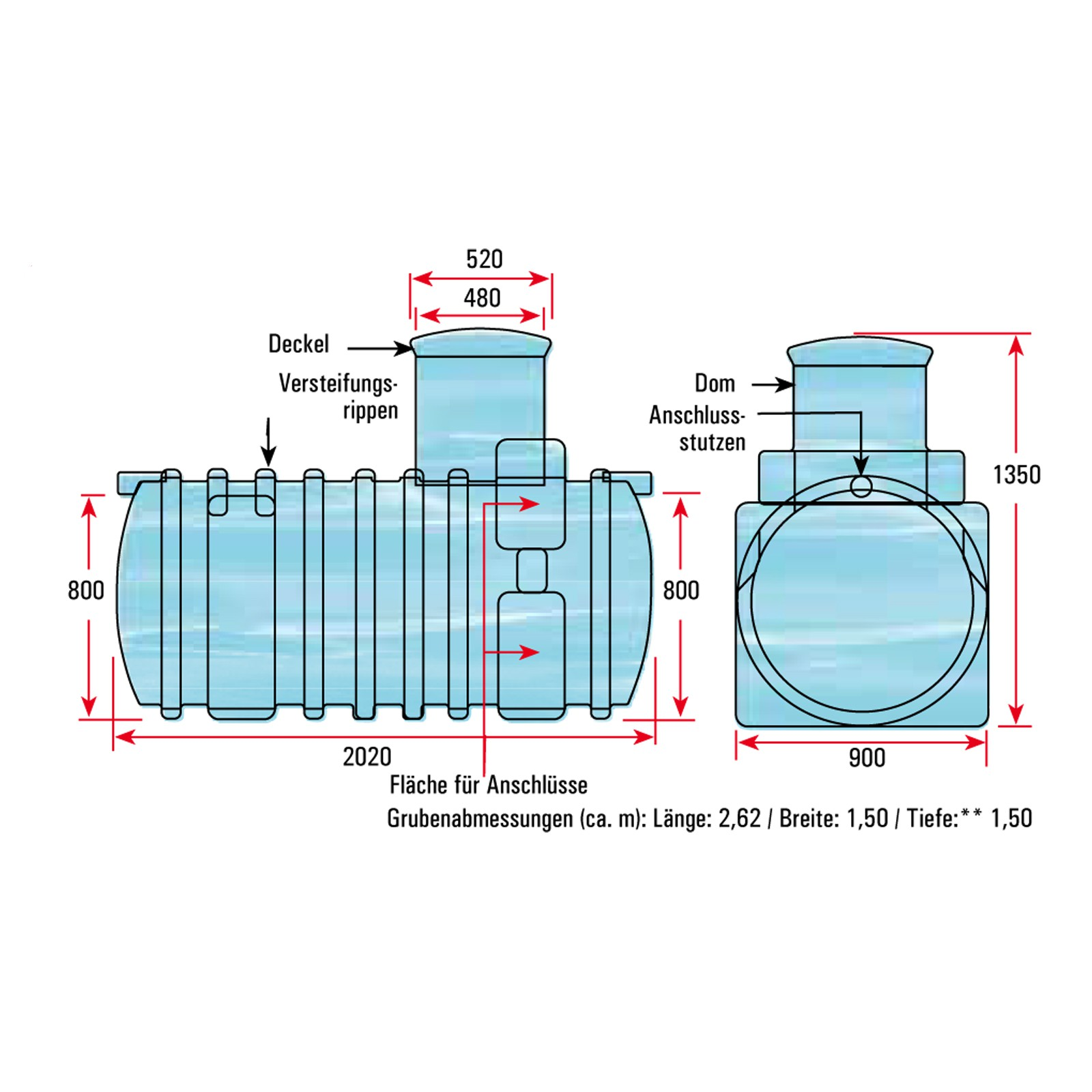 Erdtank Set-1 1000L Regenwassertank Zisterne Regenwasserspeicher