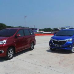Grand New Avanza Vs Veloz Toyota Yaris Trd Sportivo Harga Seberapa Irit Dan Terbaru Ini Datanya Otomotif
