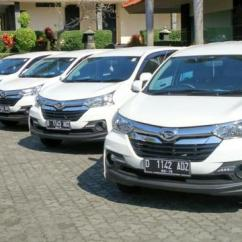 Grand New Avanza Lemot All Alphard 2018 Indonesia Great Xenia Tak Seberapa Responsif Ini Penjelasan Daihatsu Mulai Distribusikan Ke Konsumen