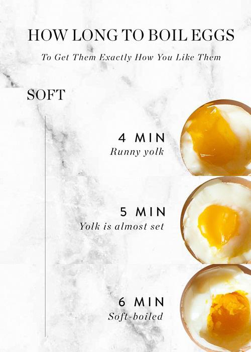 Berapa Lama Rebus Telur : berapa, rebus, telur, Cerdas, Merebus, Telur, Tidak, Terlalu, Matang, Lifestyle, Fimela.com