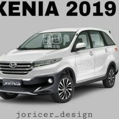 Pilihan Warna Grand New Avanza 2017 Immobilizer Beginikah Wujud Model Terbaru Mobil Sejuta Umat Xenia 2019 Daihatsu Versi Joricer Design