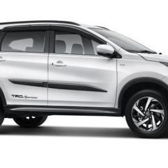 Grand New Avanza Vs Xpander Warna Grey Metallic All Toyota Rush Bungkam Popularitas Mitsubishi