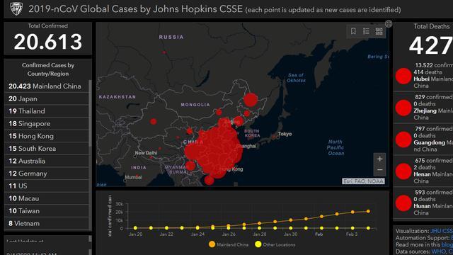 Ikuti Live Report Dunia Darurat Wabah Virus Corona, Fakta Vs Hoaks ...