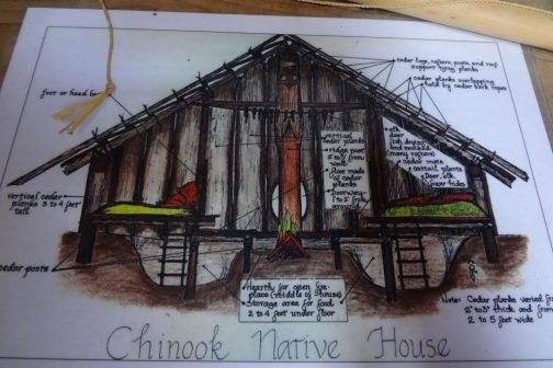 Outline of a Chinook Native House
