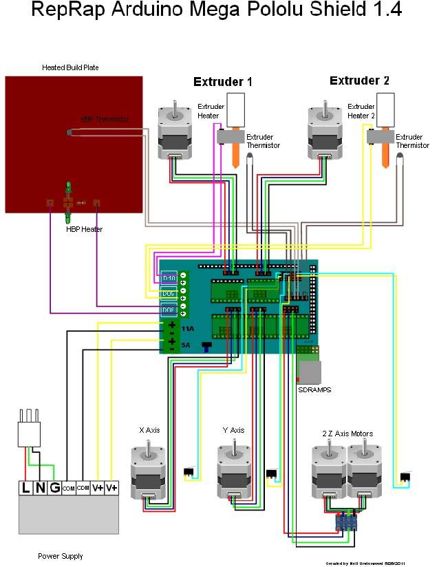 Arduino Mega Sd Wiring Diagram As Well As Arduino Mega Sd Card Reader