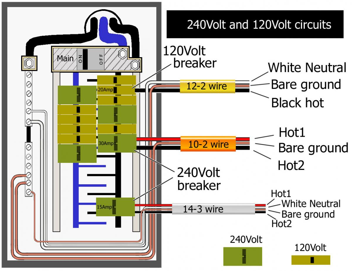 How to trouble shoot your circuit breaker  Westport Apparatus