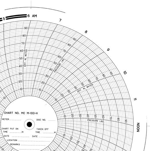 hr also barton circular chart paper recorder rh recorderchartsandpens
