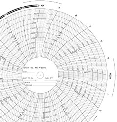 hr also hr barton circular chart paper box psi rh recorderchartsandpens