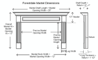 Wood Fireplace Mantels | Forestdale | Americana Collection