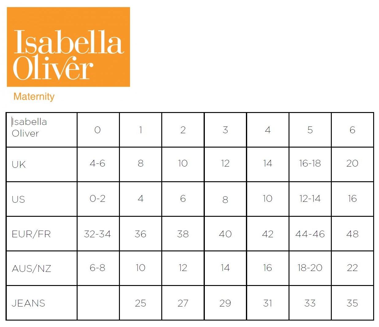 Isabella oliverg seraphine size guideg also maternity chart motherhood closet consignment rh motherhoodcloset