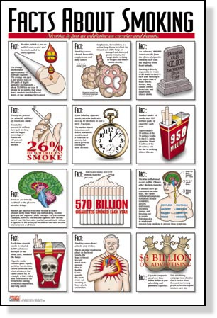 First Aid and Addiction EducationSmoking