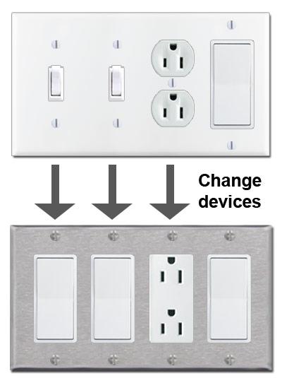 Custom Switch Plates : custom, switch, plates, Switch, Plates, Sizes, Custom, Solutions