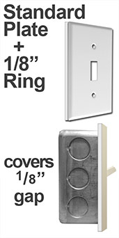 Outlet Cover Not Flush With Wall : outlet, cover, flush, Switch, Plate, Cover, Options, Protruding, Boxes