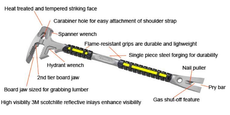 24604 Gas Shut Wrench