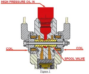 NOTICE FOR 60 DIESEL INJECTORS Images  Frompo