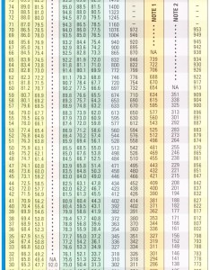 also hardness conversion chart rockwell  range rh brystartools