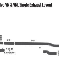 Peterbilt Wiring Diagram Free 7 Pin Flat Australia Volvo Single Exhaust Pipes For Vn And Vnl Trucks