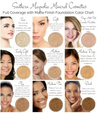 Hair Color Chart Skin Tone - How to find the best hair ...