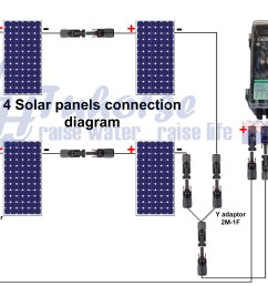 5m amp rv solar panel installation wiring diagram 49 wiring diagram for solar panels in parallel wiring diagram 24v solar panels [ 3508 x 2480 Pixel ]