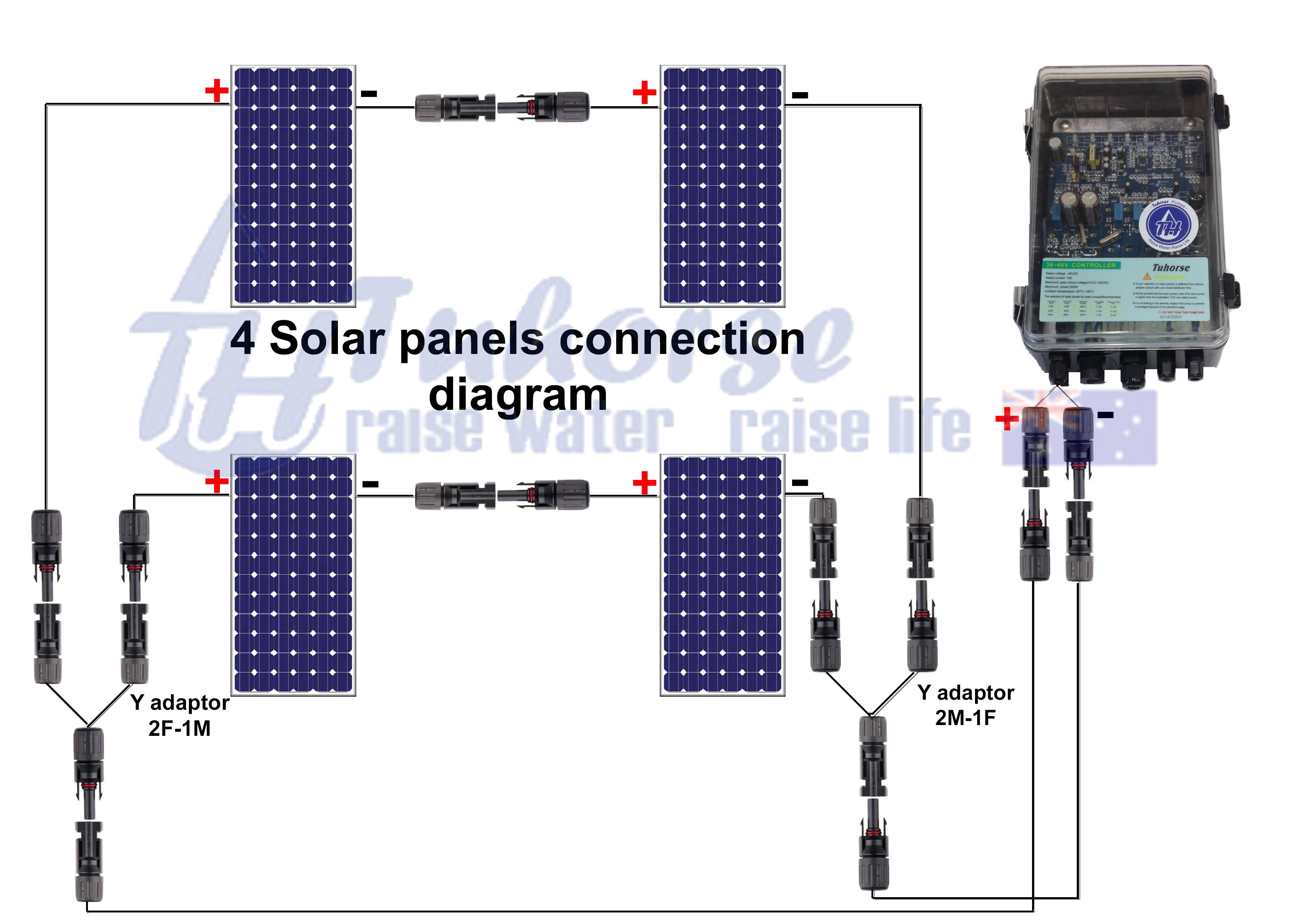 small resolution of 24 volt solar panel wiring diagram