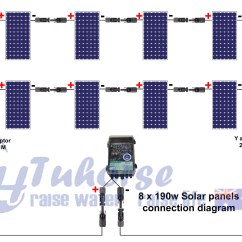 Solar Panel Wiring Diagram Australian Power Plug Manuals Curves Panels Connection Diagrams And How To