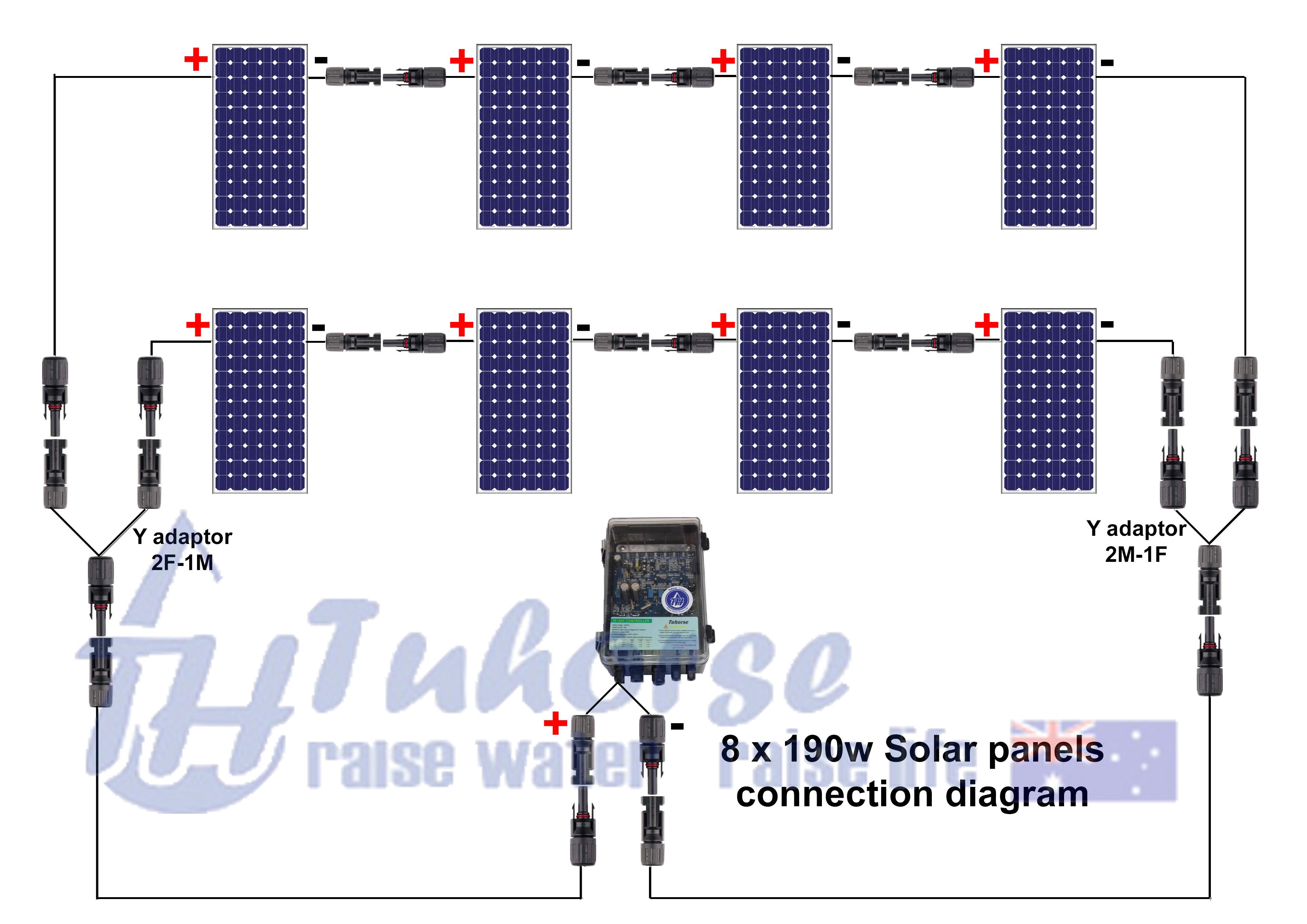 solar panel system wiring diagram midnight box wiring diagram solar inverter wiring diagram solar panel wiring diagram uk [ 3508 x 2480 Pixel ]