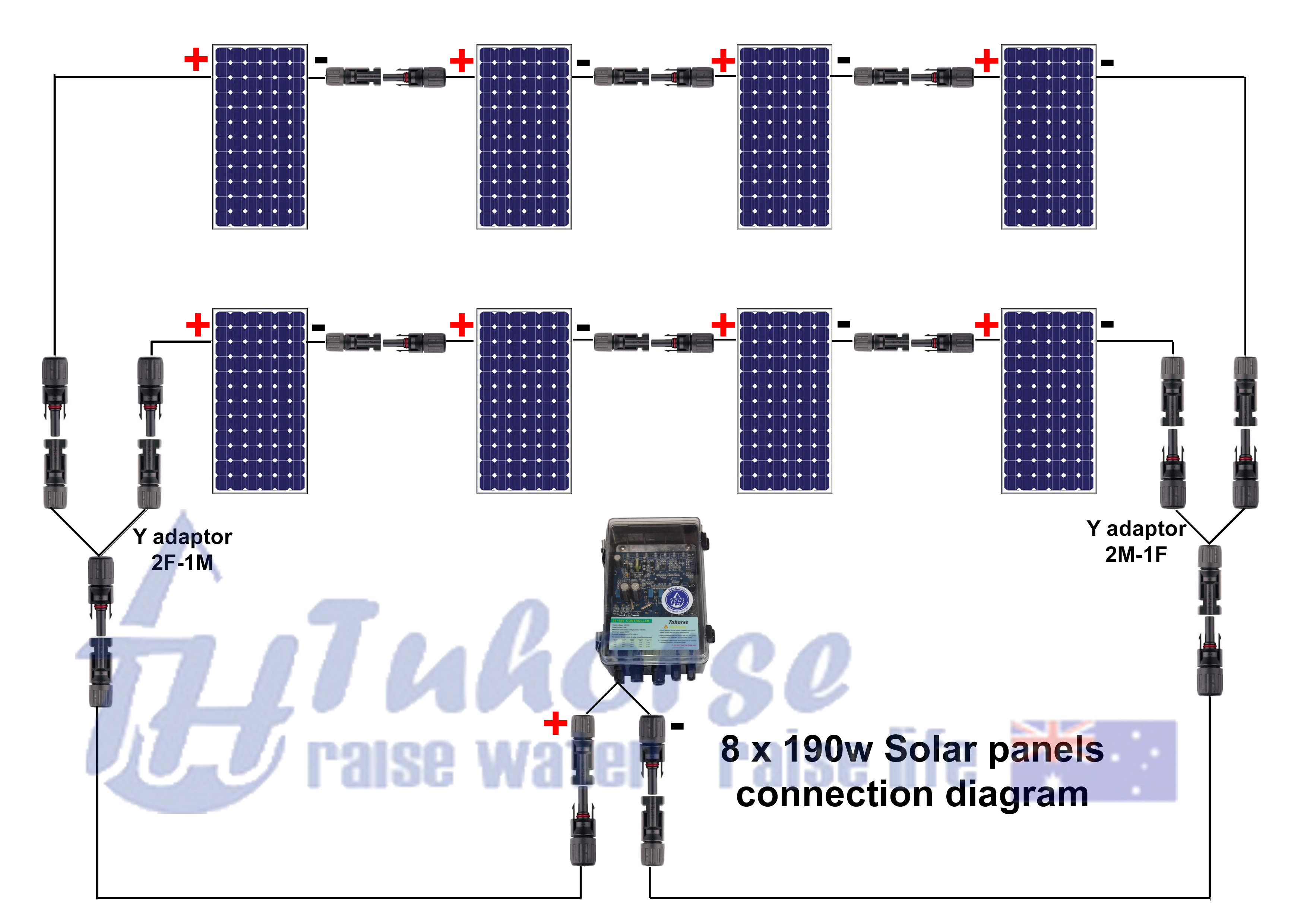 manuals curves panels connection diagrams and how to change screw rotor 8 solar panels [ 3508 x 2480 Pixel ]