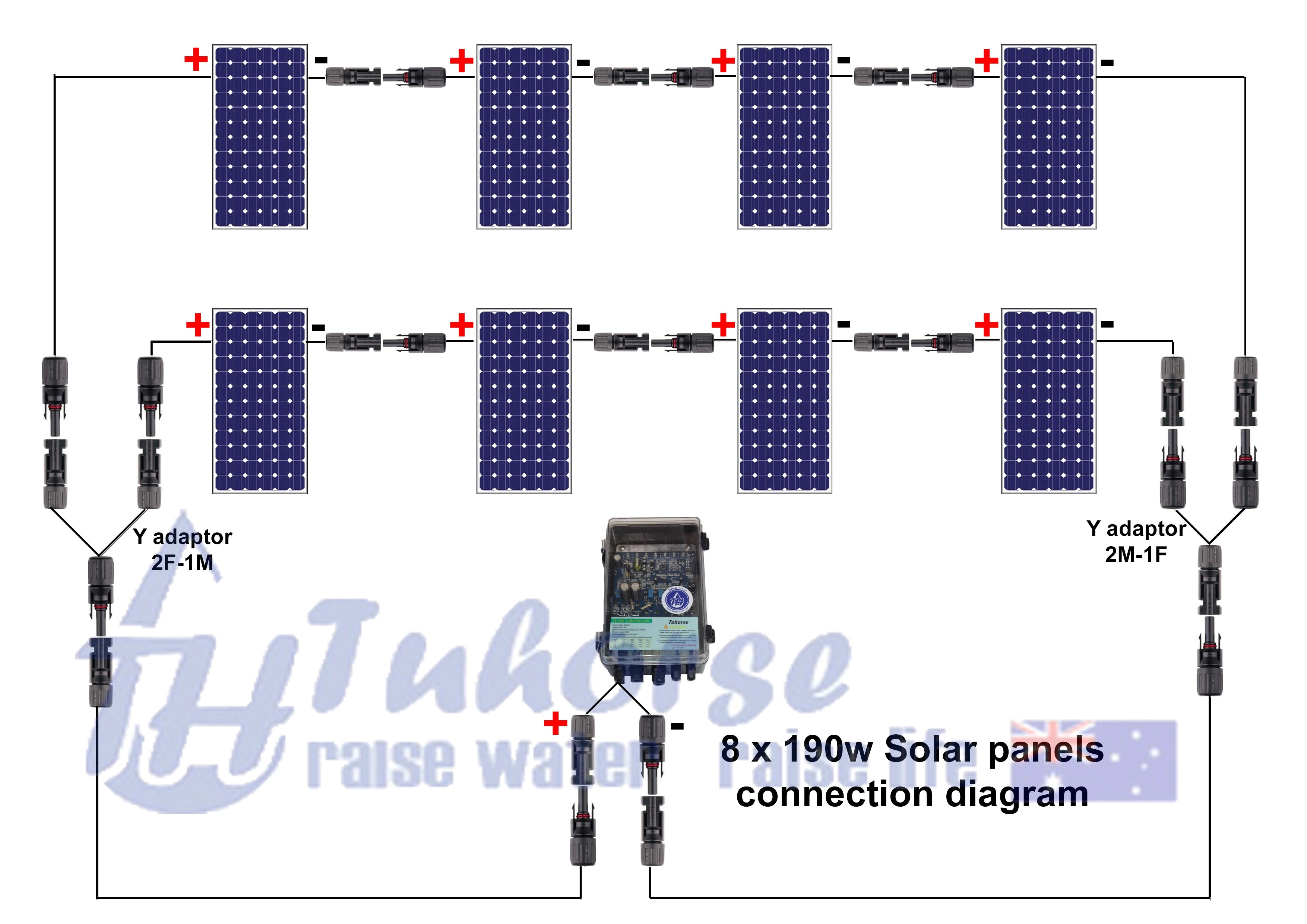 medium resolution of manuals curves panels connection diagrams and how to change screw rotor 8 solar panels