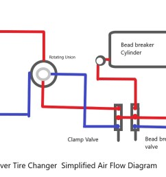 air flow diagram jpg [ 1416 x 662 Pixel ]