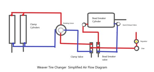 small resolution of air flow diagram jpg