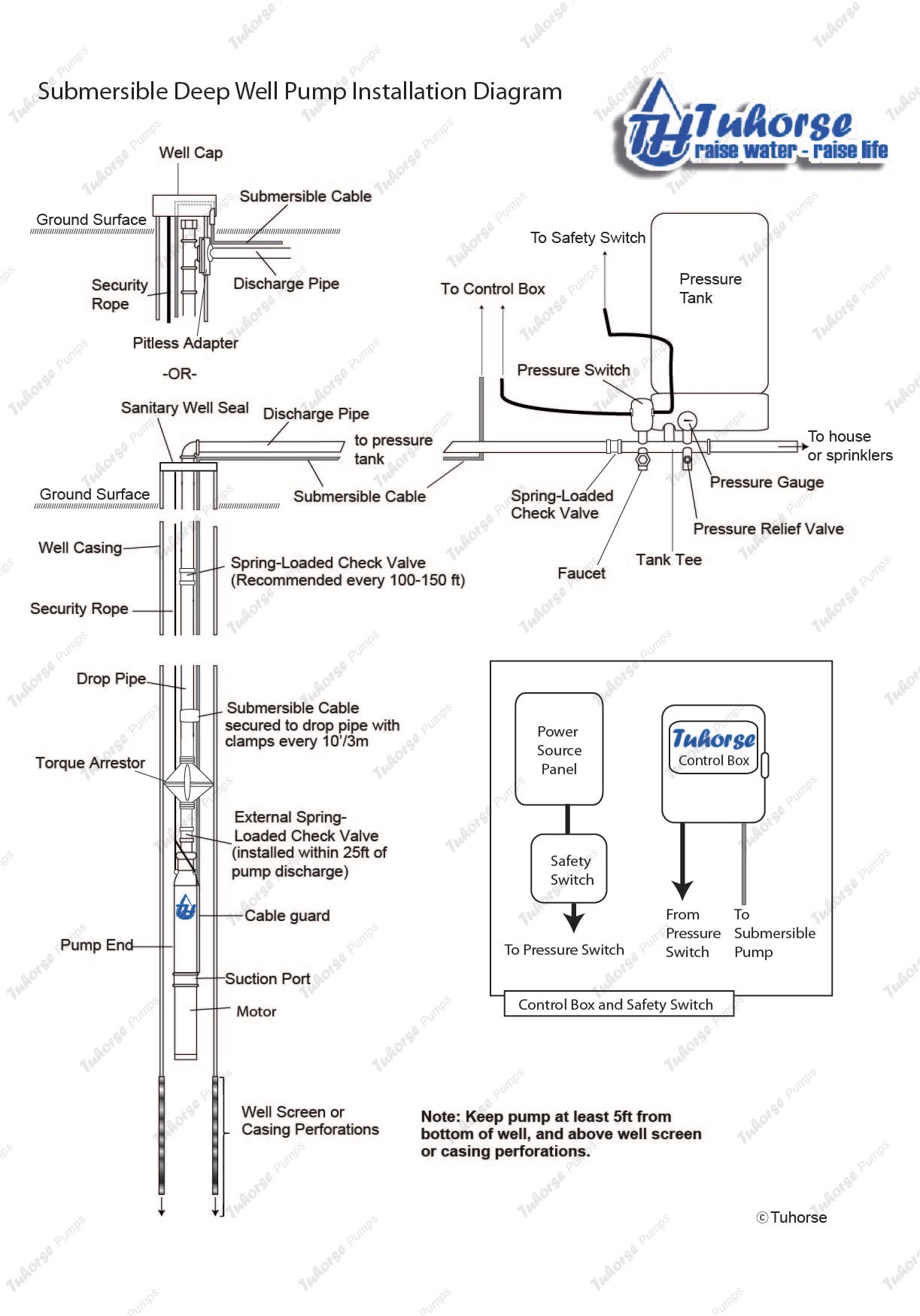 submersible well pump control box wiring diagram cat5 wire installation
