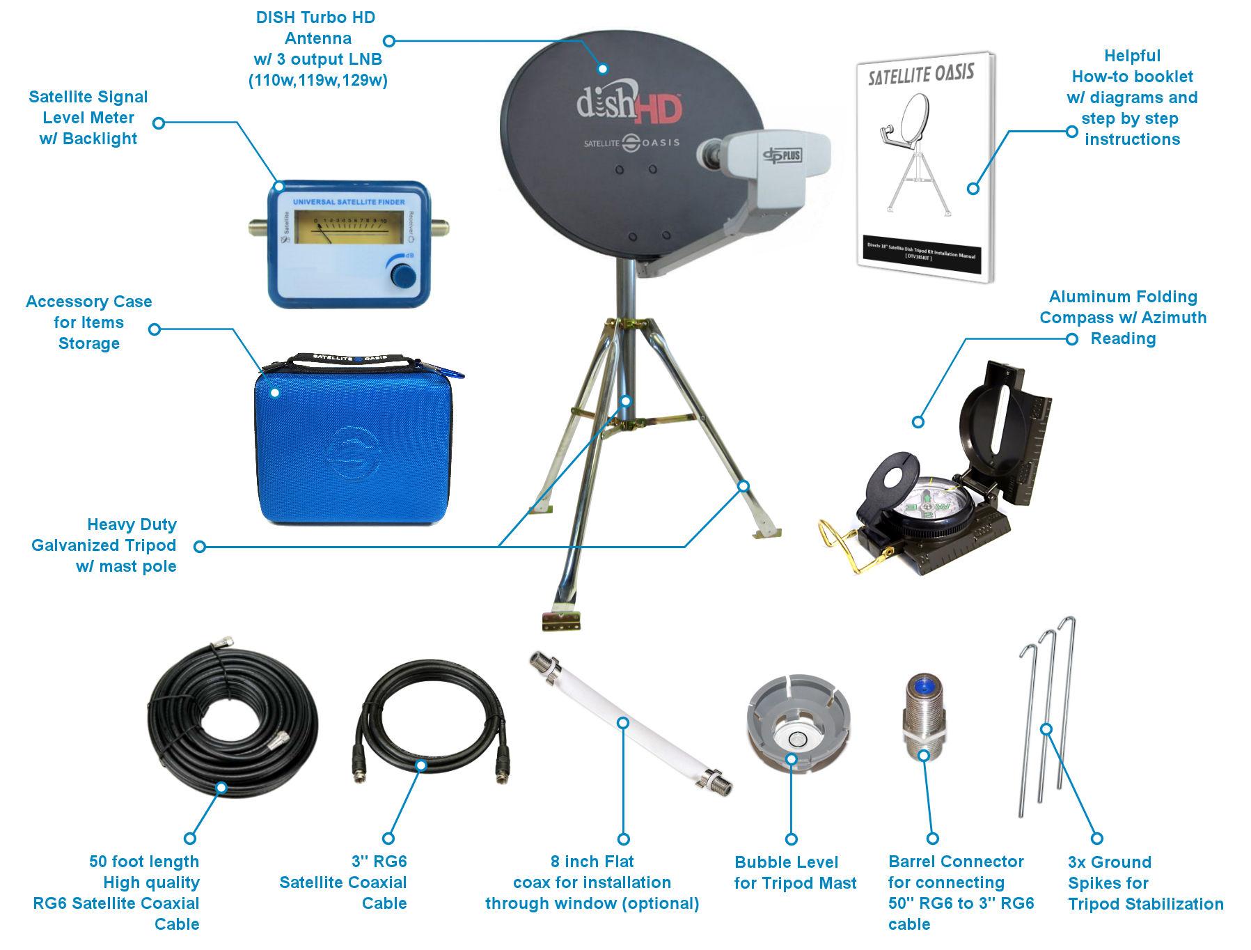 bell hd satellite wiring diagram ethernet wall socket dish network hdtv portable tripod kit for rv