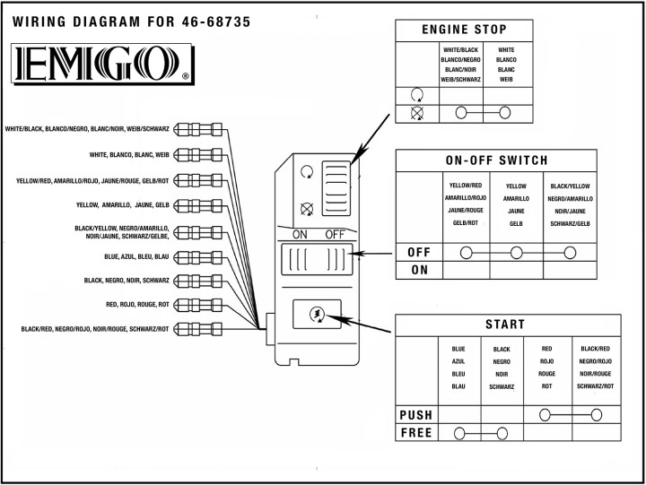 Rusi 110 Motorcycle Wiring Diagram   disrespect1st.com Handlebar Wiring Diagram Gy on