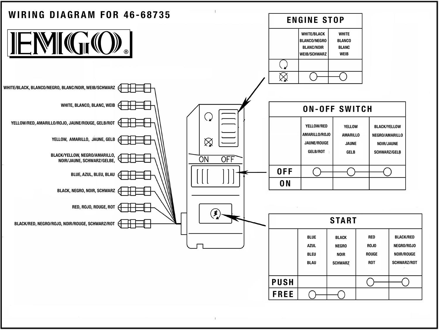 scooter ignition switch wiring diagram 2001 dodge durango trailer emgo universal handlebar multi right 46 68735