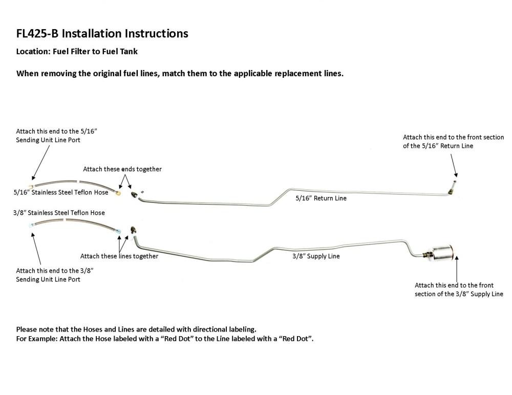 medium resolution of 92 94 s10 sonoma installation instruction fl425 b