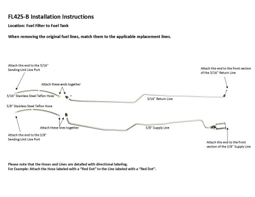 small resolution of 92 94 s10 sonoma installation instruction fl425 b