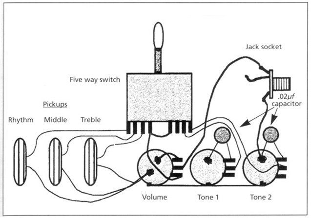 advanced wiring diagrams humbucker