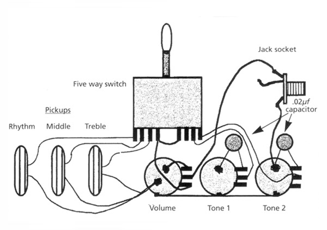 Fender Fat Strat Hss Wiring Diagram together with Single Coil Pickup Wiring Diagram besides 40180621650829177 besides Wiring Diagram 2 Humbuckers Volume 3 Way Switch as well Fender Strat Dual Humbucker Wiring Diagram. on 2 b humbucker vol tone wiring diagram