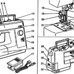 Viking Sewing Machine Diagram 1996 Nissan Maxima Engine Elna 1600 Pdf Instruction Manual
