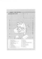 viking sewing machine diagram kicker cvr 12 2 ohm wiring globe m34  white superlock 534d overlocker serger service manual - sewingnz.com