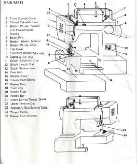 Elna Elnita 250 Sewing machine instruction manual