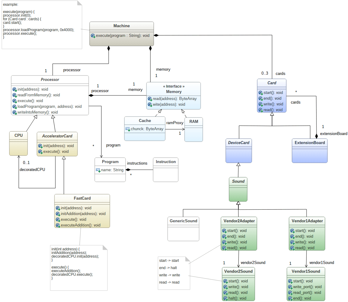 hight resolution of uml class diagram of computer components